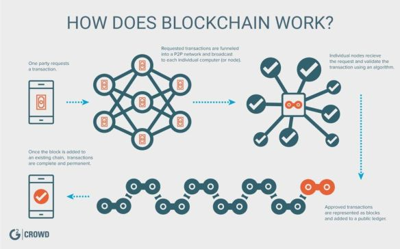 blockchain-graphic-g2