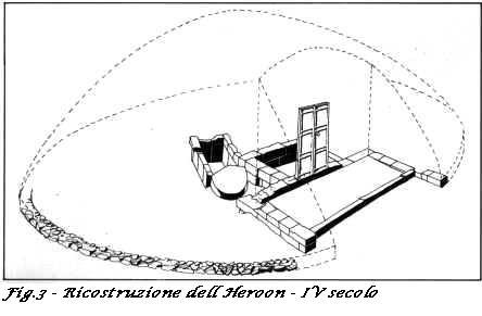 Fig3_ricostruzione_heroon